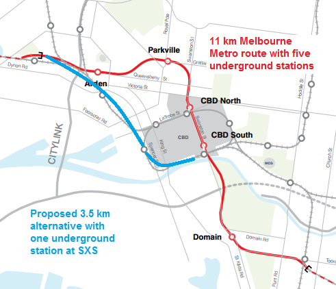 Melbourne Rail Link Tunnel